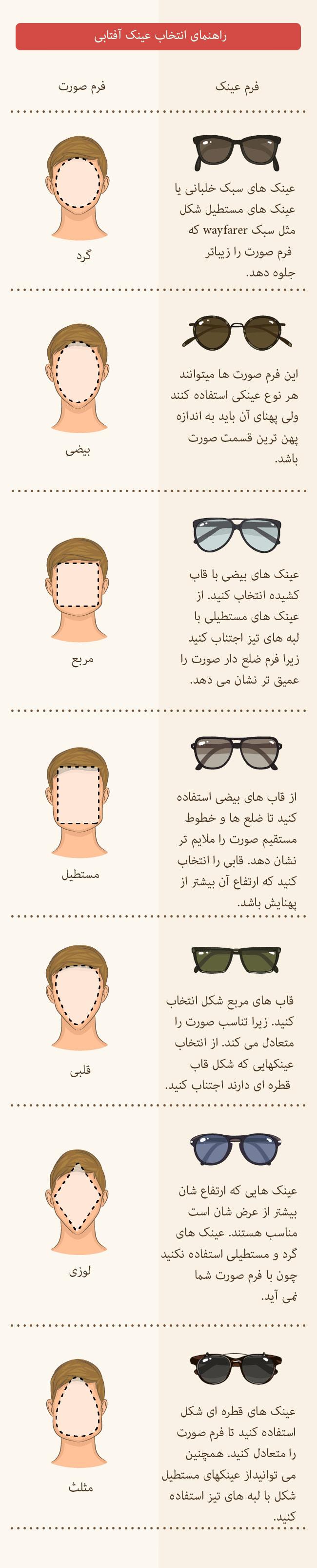 راهنمای انتخاب عینک بر اساس فرم چهره اینفوگرافیک