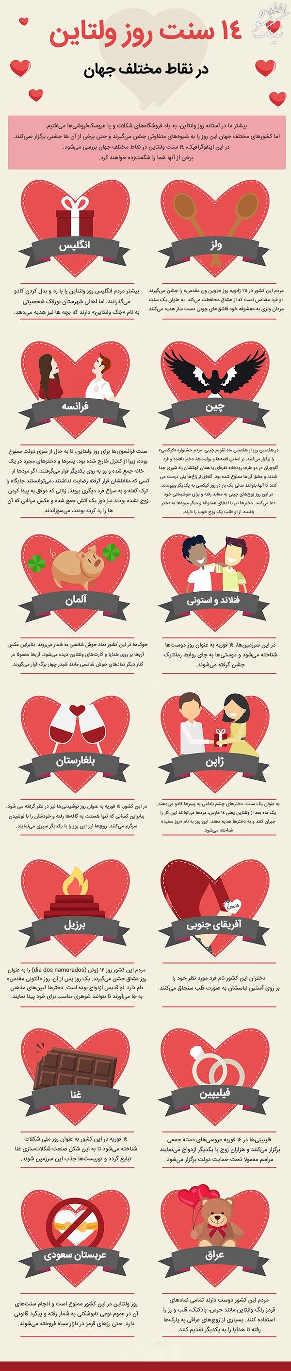 با سنت های روز عشق ولنتاین در سراسر جهان آشنا شوید
