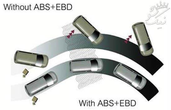 همه چیز درباره سیستم ترمز EBD و نحوه عملکرد آن