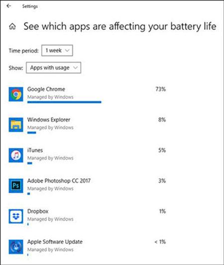 ترفندهایی برای افزایش عمر باتری لپتاپ ویندوزی