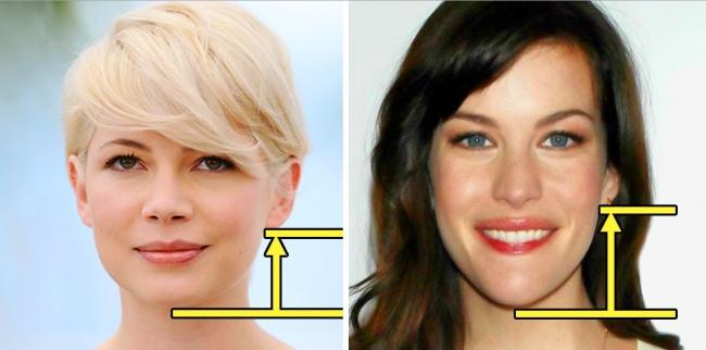 راهنمای انتخاب مدل موی کوتاه متناسب با فرم صورت زنان