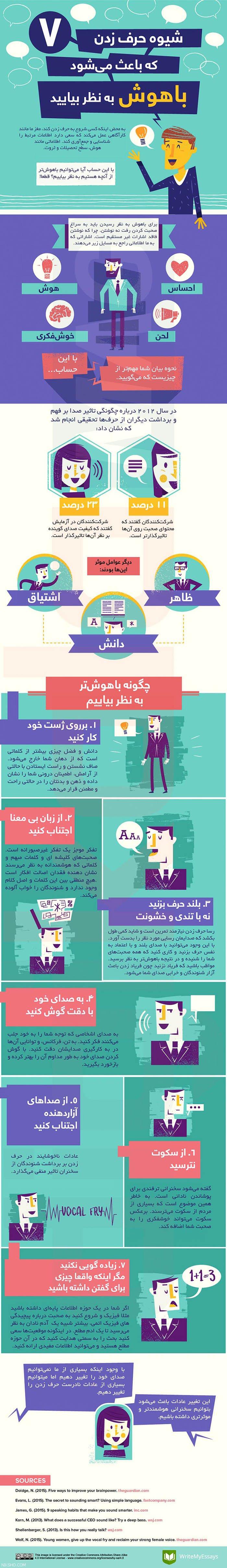 روش های صحبت کردن که شما را باهوش نشان می دهد