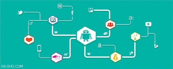 هوش مصنوعی و آینده کسب و کارهای اینترنتی