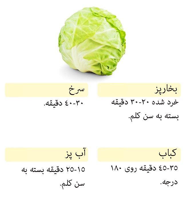 برای پخت انواع سبزی ها چقدر زمان نیاز است؟