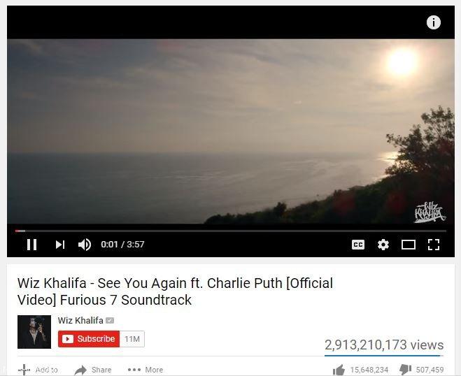 See You Again در یوتیوب رکورد زد و تاریخی شد