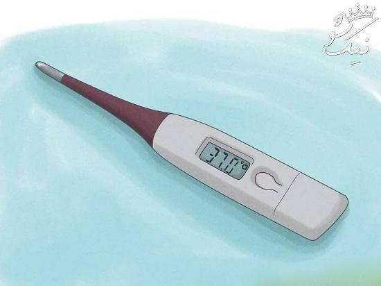 بیایید از بارداری پیشگیری کنیم +راه های قطعی جلوگیری از بارداری