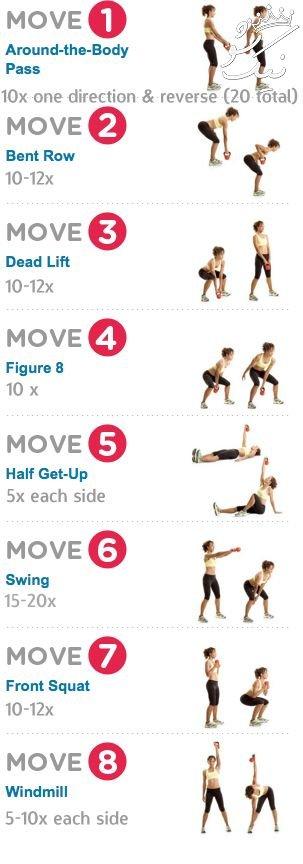 ورزش کتل بل Kettlebell و همه چیز درباره آن +آموزش حرکات