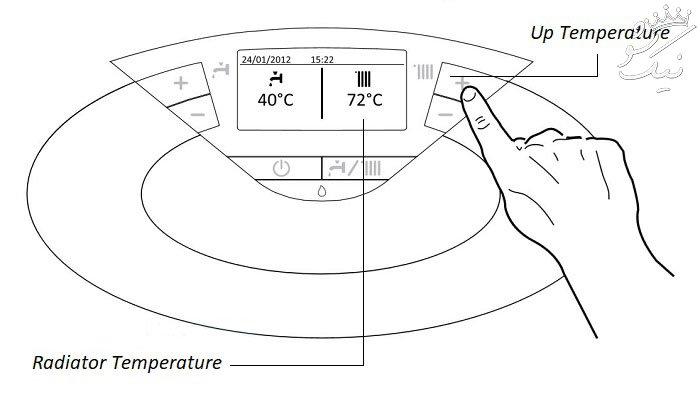 آموزش کامل هواگیری رادیاتور تصویری و مرحله به مرحله