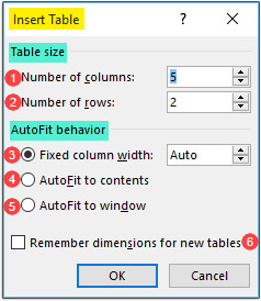 در ورد چگونه جدول بکشیم؟ رسم و جا دادن جدول در WORD